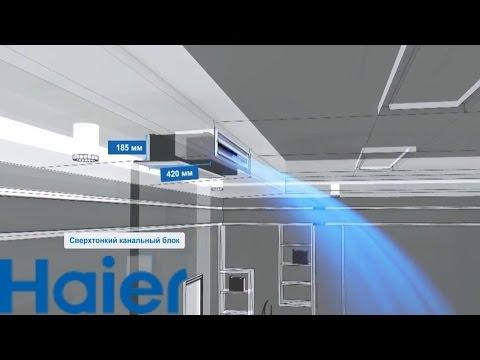 Мультизональная система MRV IV от Haier