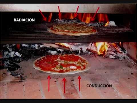 Horno de le a sencillo pizza grill oven m xico - Como hacer pizza en horno de lena ...