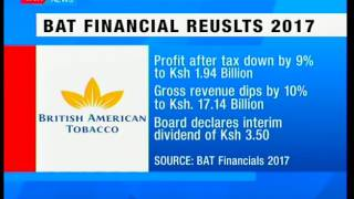 BAT reports a 9 point profit declineSUBSCRIBE to our YouTube channel for more great videos: https://www.youtube.com/Follow us on Twitter: https://twitter.com/KTNNews  Like us on Facebook: https://www.facebook.com/KTNNewsKenya For more great content go to http://www.standardmedia.co.ke/ktnnews and download our apps:http://std.co.ke/apps/#android KTN News is a leading 24-hour TV channel in Eastern Africa with its headquarters located along Mombasa Road, at Standard Group Centre. This is the most authoritative news channel in Kenya and beyond.