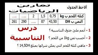 الرياضيات السادسة إبتدائي - التناسبية (1) تمرين 5
