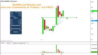 Xumanii (XUII) Penny Stock Trading Chart_5/17/2013