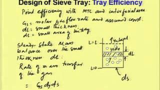Mod-03 Lec-03 Tray Column Part II