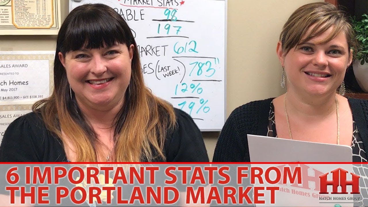 A Few Important Numbers From the Portland Real Estate Market
