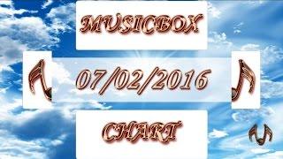 MUSICBOX CHART - Российский сводный чарт (хит-парад) Website: mbchart.ru Vkontakte: vk.com/musicbox_chart MUSICBOX...