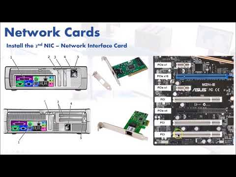 What Is NIC - Network Interface Card