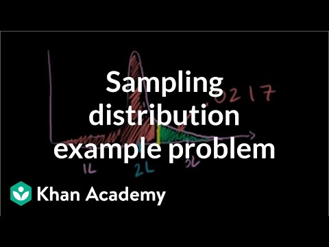 Sampling distribution example problem | Probability and Statistics | Khan Academy
