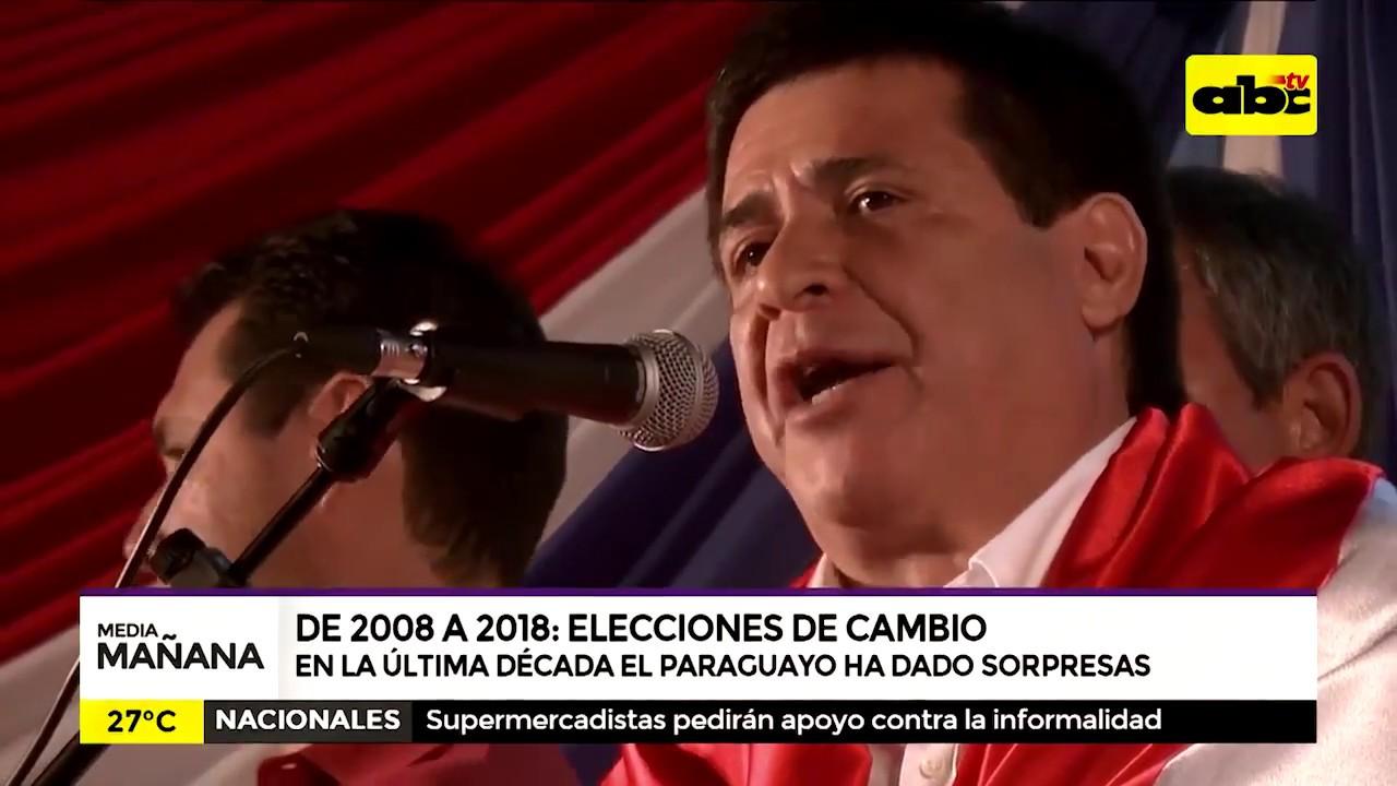 Elecciones generales 2018- de 2008 a 2018: Elecciones de cambio