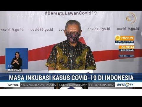 Masa Inkubasi Virus Corona di Indonesia 5 6 Hari