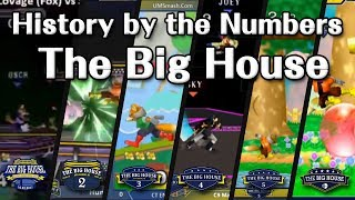History by the Numbers: The Big House