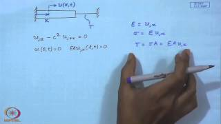 Mod-01 Lec-11 The Initial Value Problem