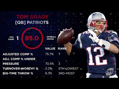 Video: Eagles uniquely qualified to put pressure on Brady