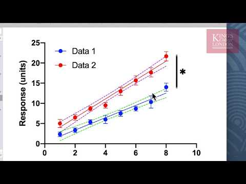 Performing linear regression in GraphPad Prism