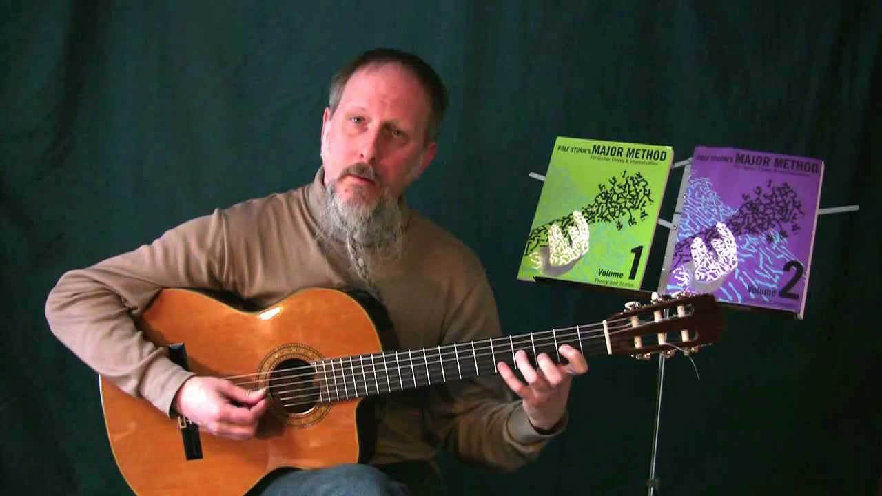 All 7 Major Scale Patterns for Guitar: Rolf Sturm's Major Method Video 1