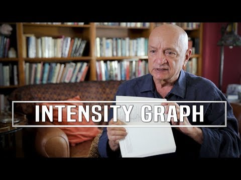 How Writers Can See The Shape Of Their Story by Dr. Ken Atchity (видео)