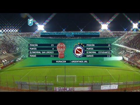 Fútbol en vivo. Huracán – Argentinos.  Fecha 6. Torneo de Primera División 2015. FPT.