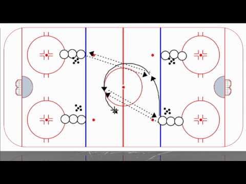 Swedish 5-Pass & Shot Drill