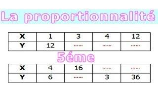 Maths 5ème - La proportionnalité Exercice 15