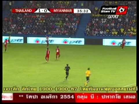 Thailand - Myanmar