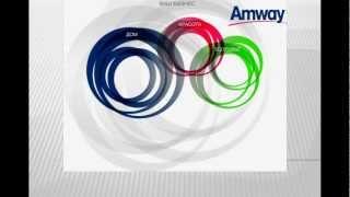 Сравнение цен продуктов Amway с другими производителями