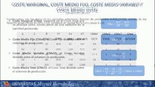 Umh1184 2012-13 Lec008-1 Los Costes A Corto Plazo