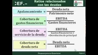 Ratios de endeudamiento
