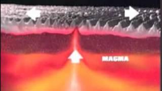 Video Earth's interior and plate tectonics MP3, 3GP, MP4, WEBM, AVI, FLV November 2018