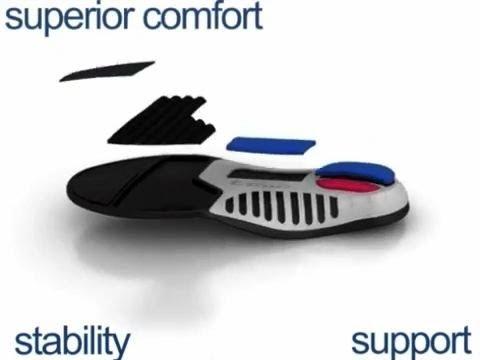 Spenco Polysorb Total Support Insoles   SwimOutlet.com