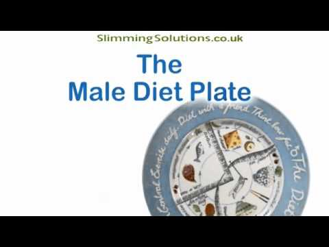 how to measure ms plate weight