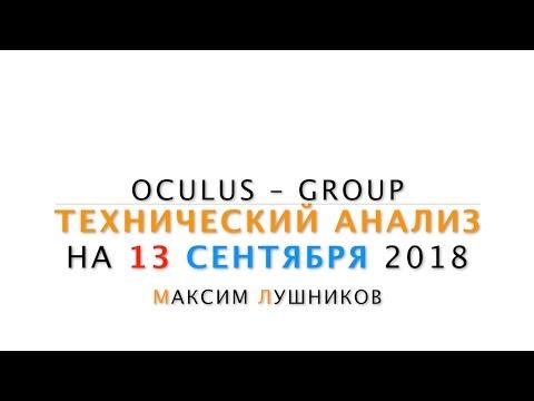 Технический обзор рынка Форекс на 13.09.2018 от Максима Лушникова - DomaVideo.Ru