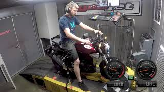 7. 2019 Honda CB300R Dyno Run