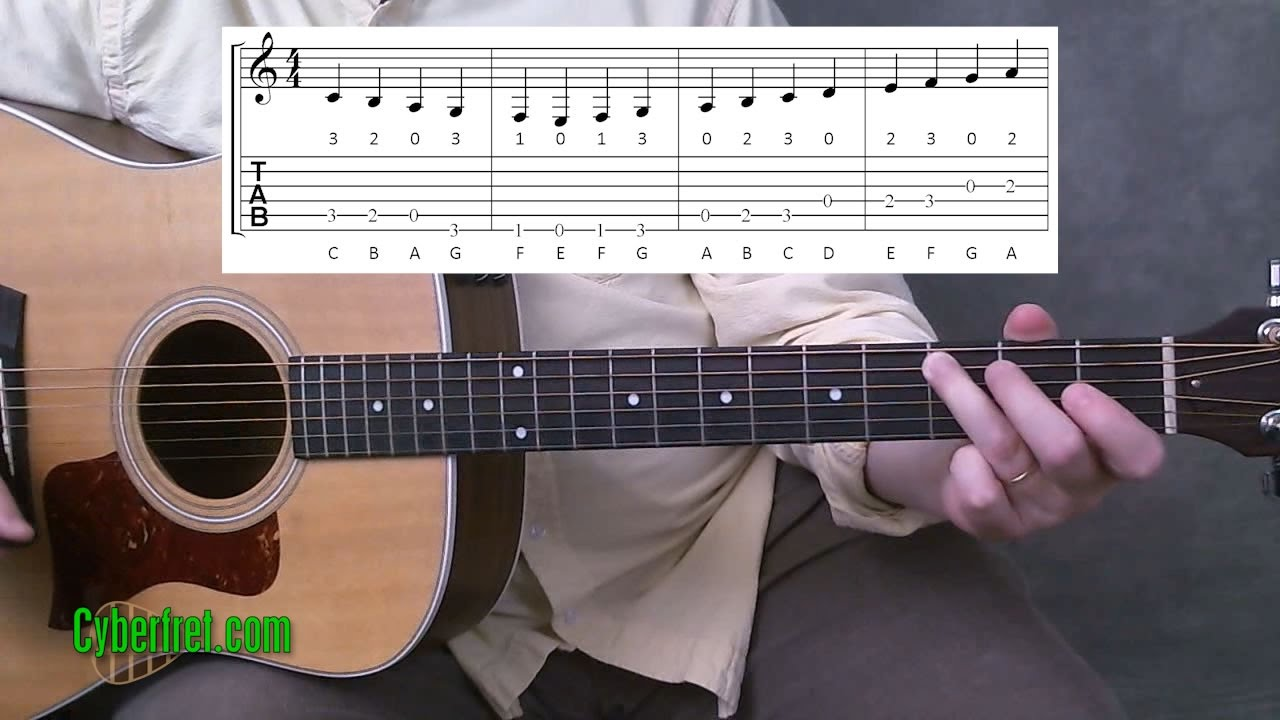 Open Position Major Scales for Guitar