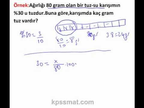 KPSS Matematik Videosu