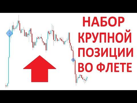 Набор позиций в боковике(флете) или хеджирование - DomaVideo.Ru