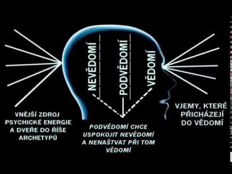 Freud a 3 oblasti naší mysli - Nevědomí, Podvědomí a Vědomí