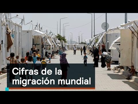 Cifras de la migración mundial - Foro Global