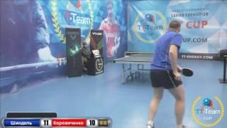Шиндель И. vs Коровиченко В.