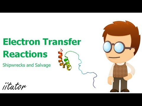 √√ Historical Development of Electron Transfer Reactions | Shipwrecks and Salvage | iitutor