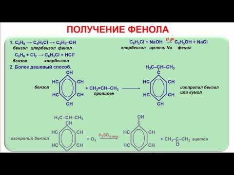 правам человека имеется раствор фенола и анилина в бензоле самых вредных