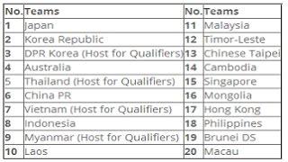 Video WOHOHO!! Indonesia Unggulan ke-8 di Undian Grup Kualifikasi Piala AFC U-23 MP3, 3GP, MP4, WEBM, AVI, FLV Oktober 2017