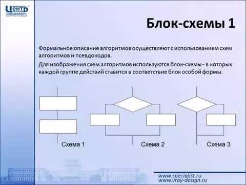 Программа для составления