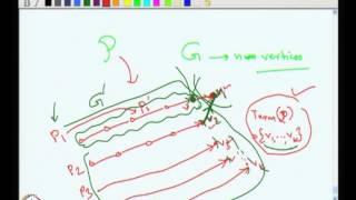 Mod-01 Lec-08 Gallai -- Millgram Theorem, Dilworth's Theorem