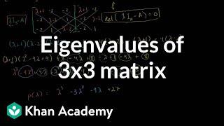 Eigenvalues of a 3x3 matrix | Alternate coordinate systems (bases) | Linear Algebra | Khan Academy