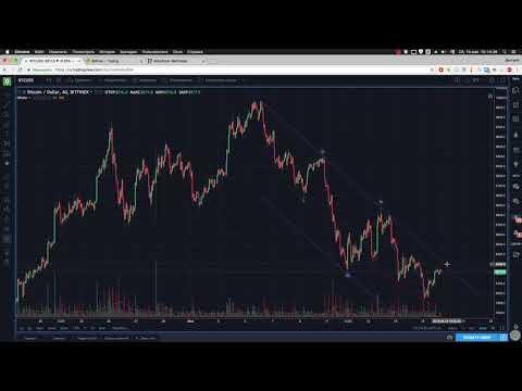 Ежедневный анализ цены биткоина 19.05.2018