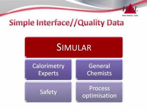 HEL SIMULAR Reaktionskalorimeter fur ein sicheres Scale-up exothermer Reaktionen.