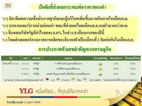 YLG NightUpdate 28-09-15