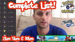 Pokemon Go Egg Hatching Complete List and Tips by Pokémon GO Gameplay