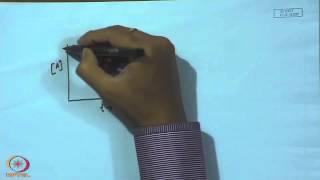 Mod-01 Lec-01 Rate Processes