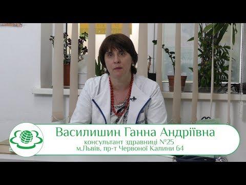 Бібліотека: Василишин Ганна Андріївна. Здравниця №25, м. Львів