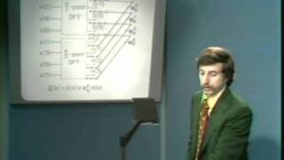 Lec 18 | MIT RES.6-008 Digital Signal Processing, 1975