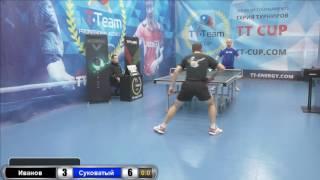 Иванов Р. vs Суковатый И.
